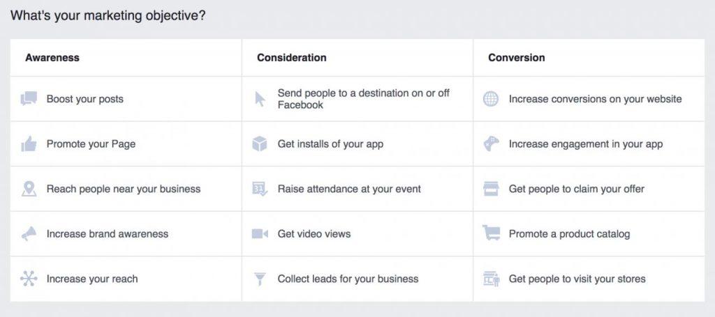 facebook-targeted-ads