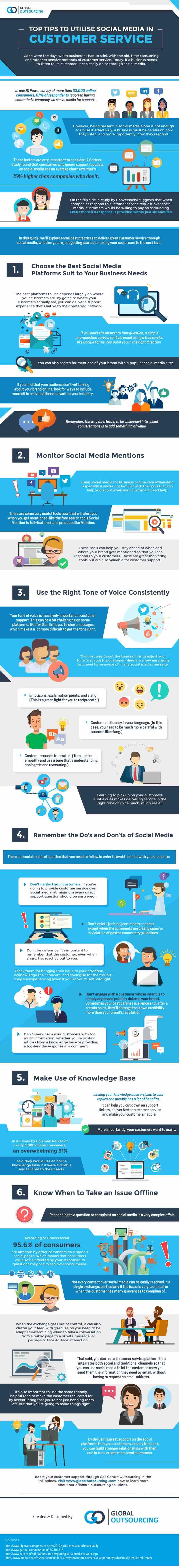 social media in customer service